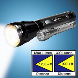 I-Zoom Flashlight Combo