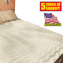 5 Zone Mattress Topper&nbsp;&nbsp;Model#&nbsp;1122100TWIN