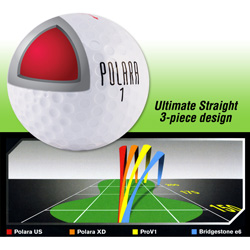 Polara Ultimate Straight XS Golf Balls - 1 Dozen  Model# ULTIMATE STRAIGHT XS