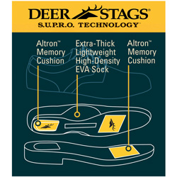 Deer Stags Essex Oxfords  Model# ESSEX-BLACK