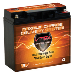 VMAX AGM Battery&nbsp;&nbsp;Model#&nbsp;CT600
