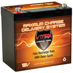 VMAX Wheelchair AGM Battery  Model# MB96-1300